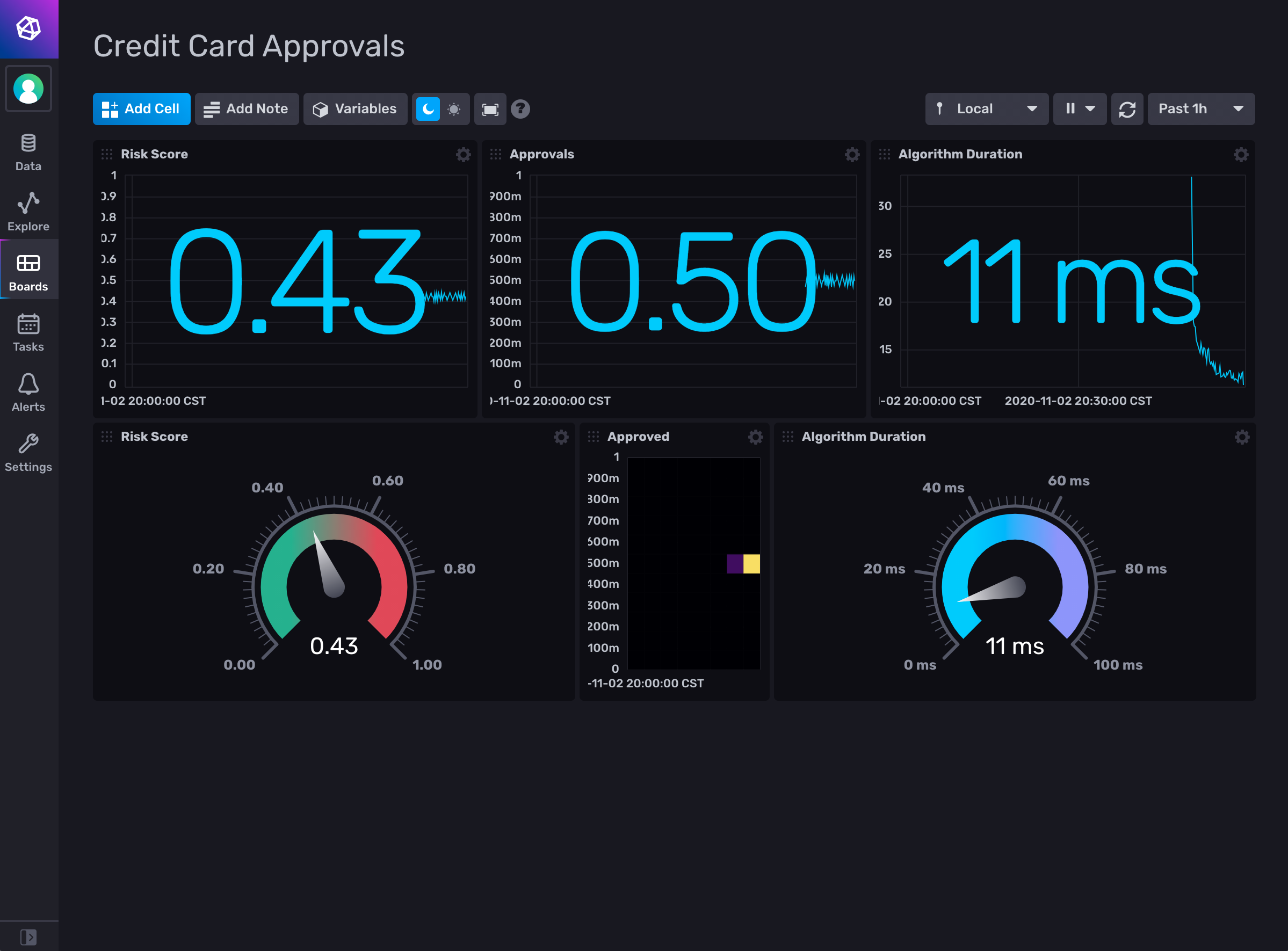 InfluxDB dashboard view with additional cells