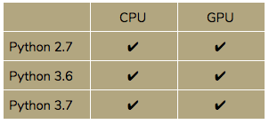 Release Notes CPU, GPU python table